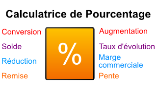 Calculatrice de pourcentage
