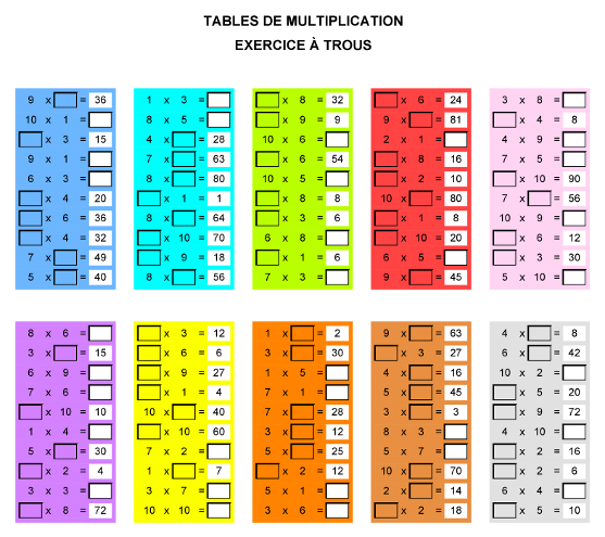 Table de multiplication dans le d sordre trous - Exercice sur la table de multiplication ...